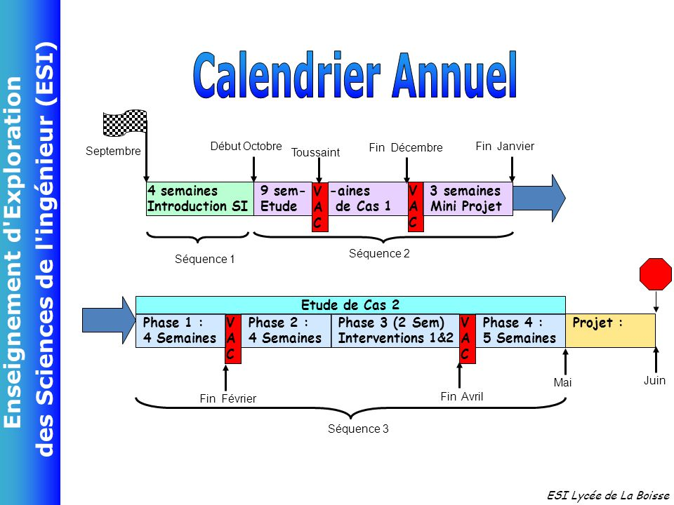 Calendrier Annuel 4 semaines Introduction SI 9 sem- Etude VAC