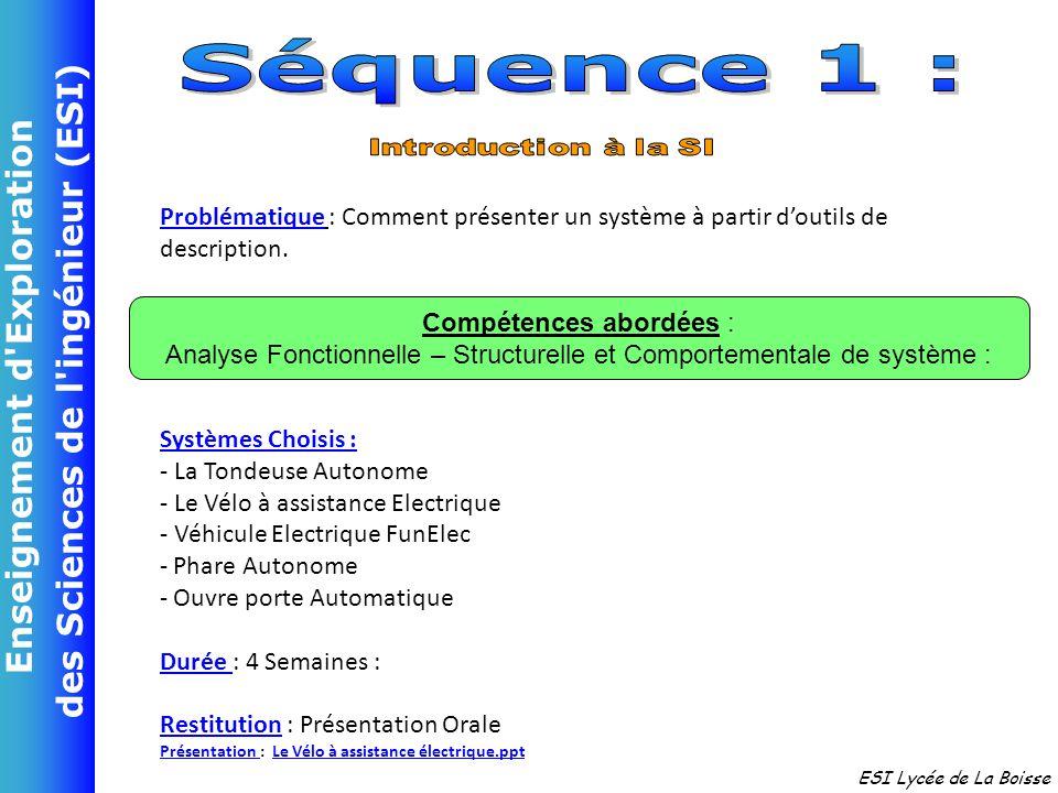 Séquence 1 : Introduction à la SI. Problématique : Comment présenter un système à partir d'outils de description.