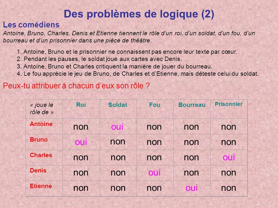 Des problèmes de logique (2)