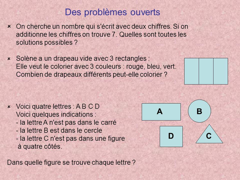 A B D C Des problèmes ouverts