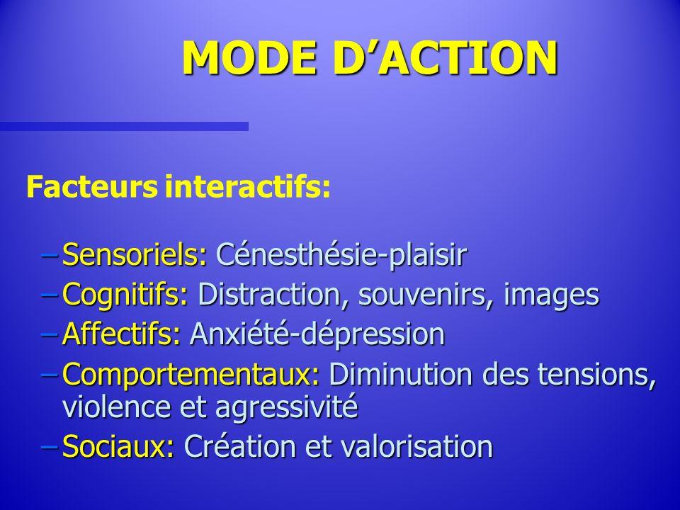Sensoriels: Cénesthésie-plaisir