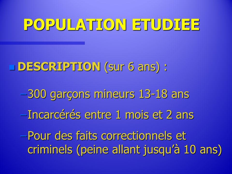 POPULATION ETUDIEE DESCRIPTION (sur 6 ans) :