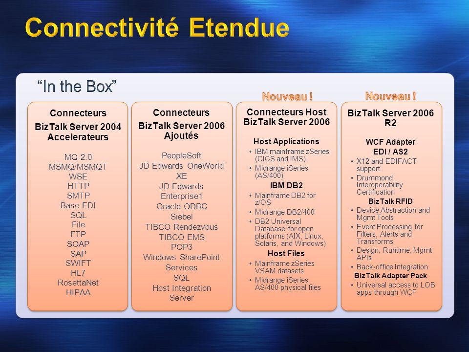 Connectivité Etendue In the Box Nouveau ! Nouveau ! Connecteurs