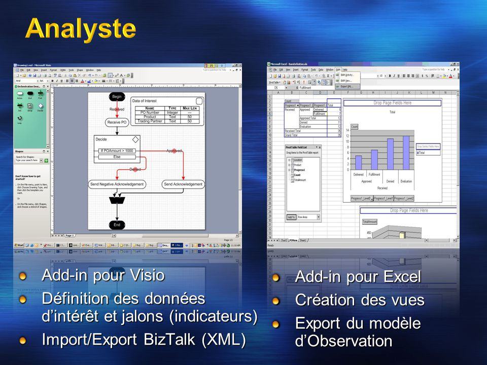 Analyste Add-in pour Visio Add-in pour Excel
