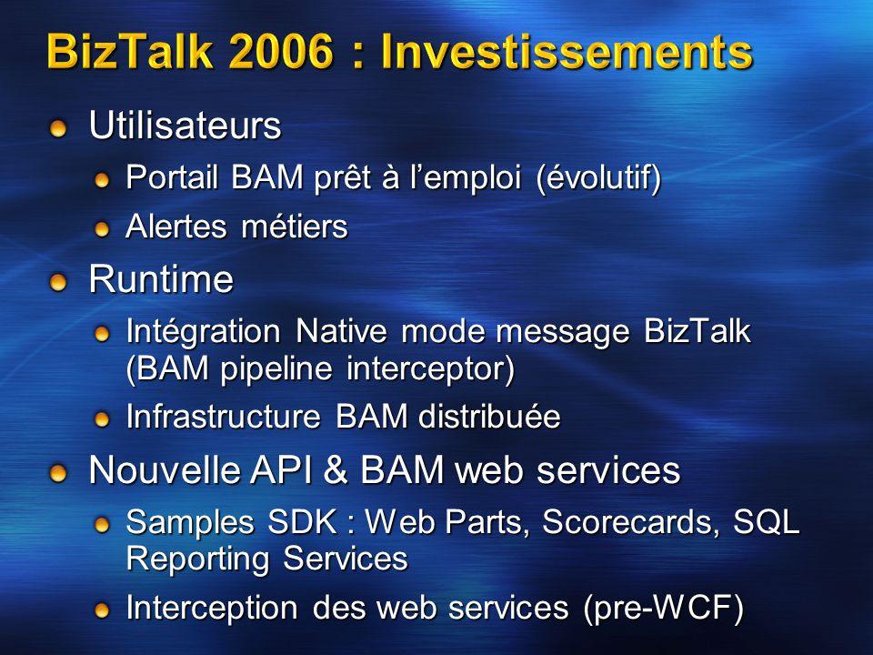 BizTalk 2006 : Investissements
