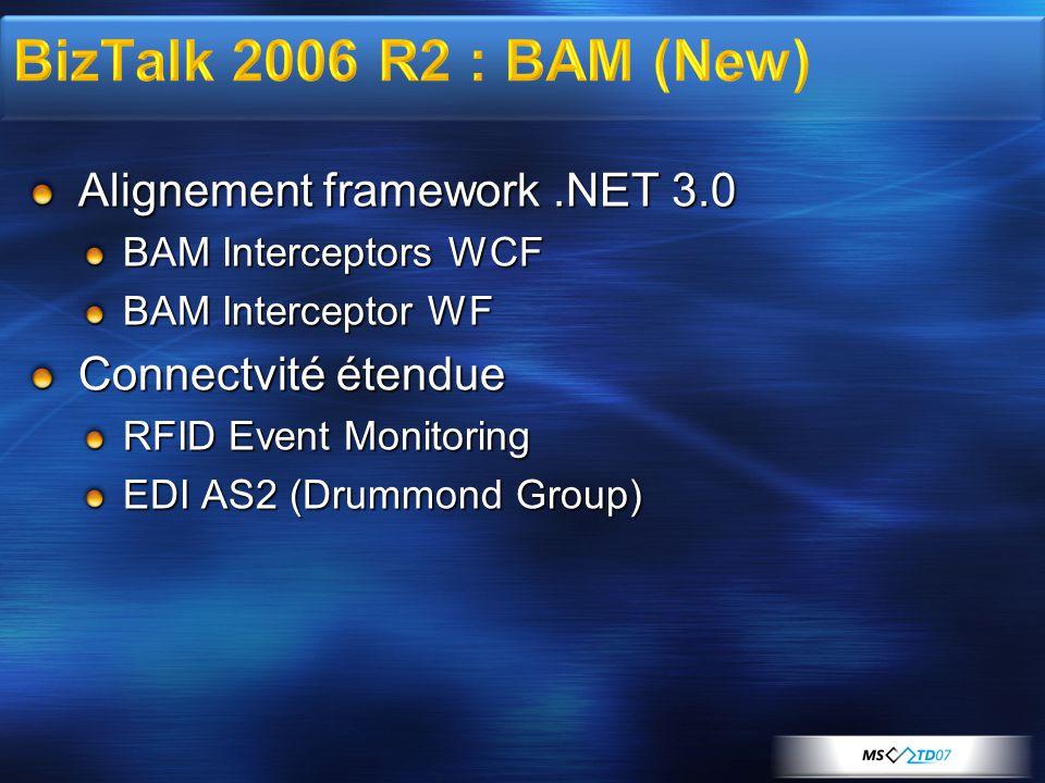 BizTalk 2006 R2 : BAM (New) Alignement framework .NET 3.0