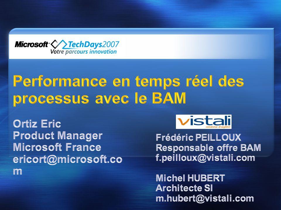 Performance en temps réel des processus avec le BAM