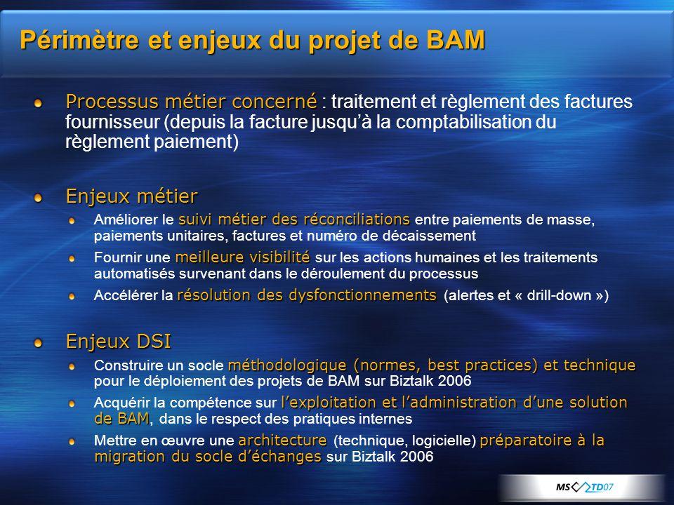 Périmètre et enjeux du projet de BAM