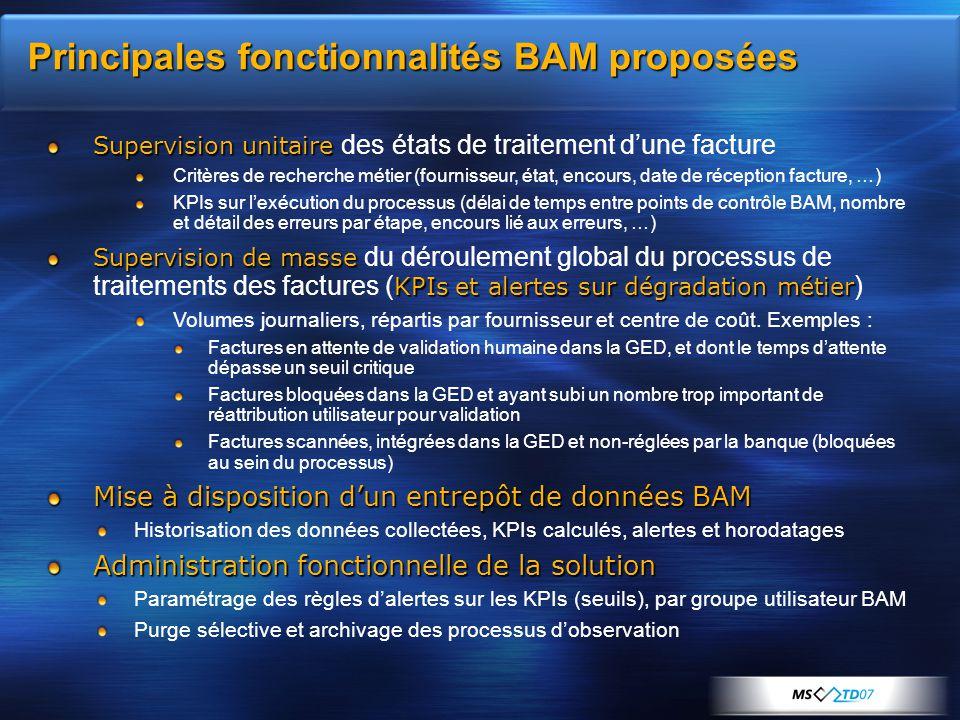 Principales fonctionnalités BAM proposées