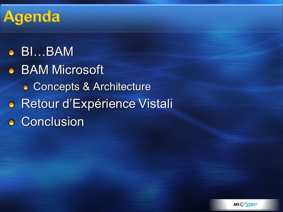Agenda BI…BAM BAM Microsoft Retour d'Expérience Vistali Conclusion