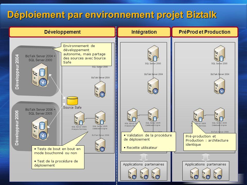 Déploiement par environnement projet Biztalk