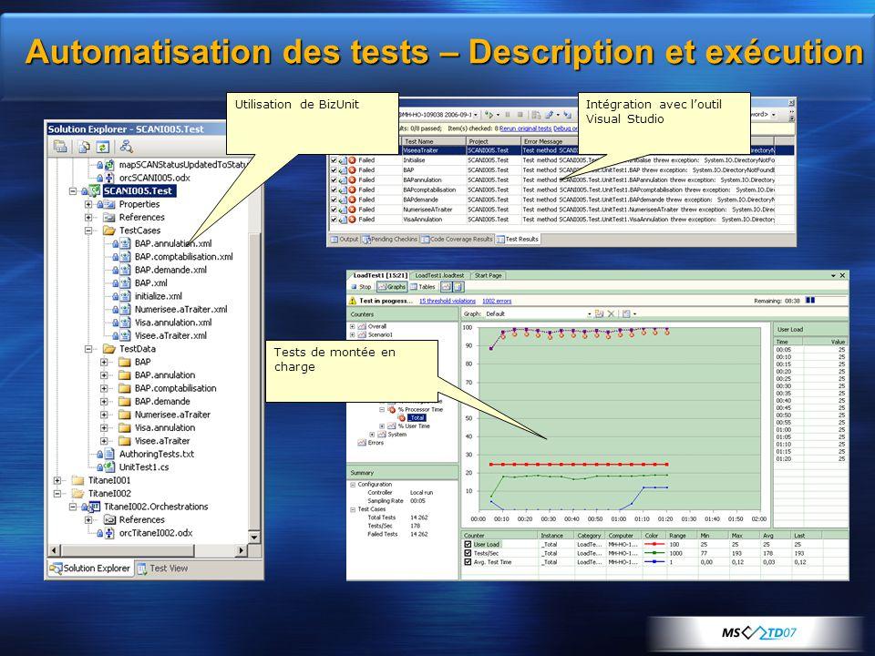 Automatisation des tests – Description et exécution