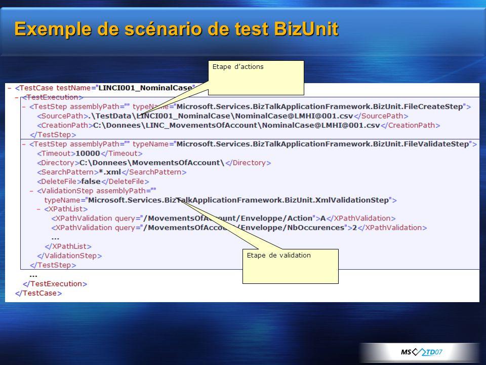 Exemple de scénario de test BizUnit