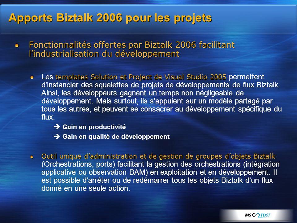 Apports Biztalk 2006 pour les projets