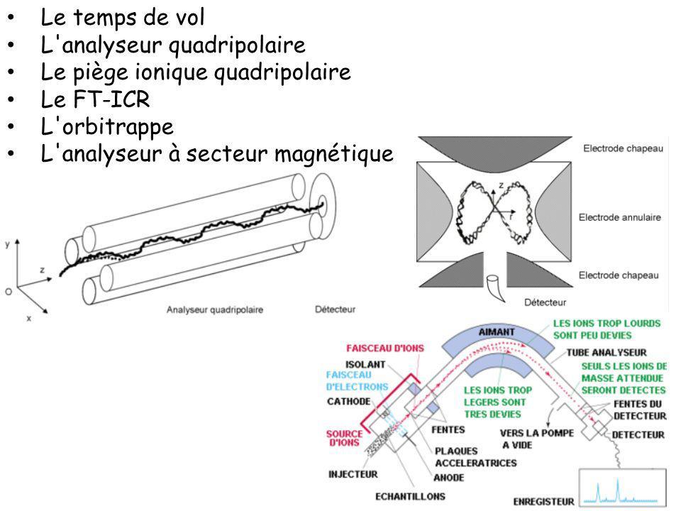 Le temps de vol L analyseur quadripolaire. Le piège ionique quadripolaire. Le FT-ICR. L orbitrappe.