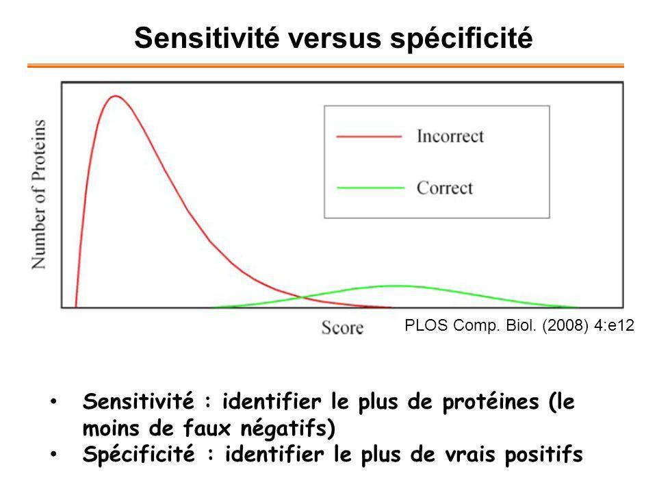 Sensitivité versus spécificité