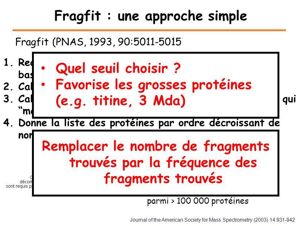 Seulement une protéine avec 5 matches parmi > 100 000 protéines