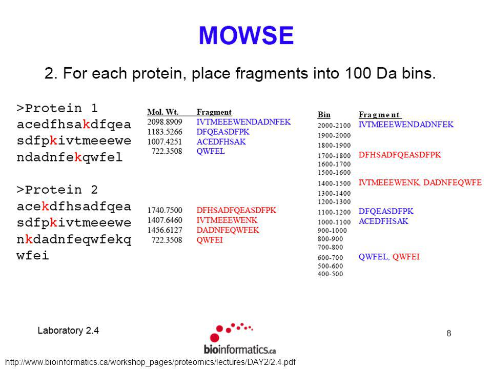 http://www. bioinformatics
