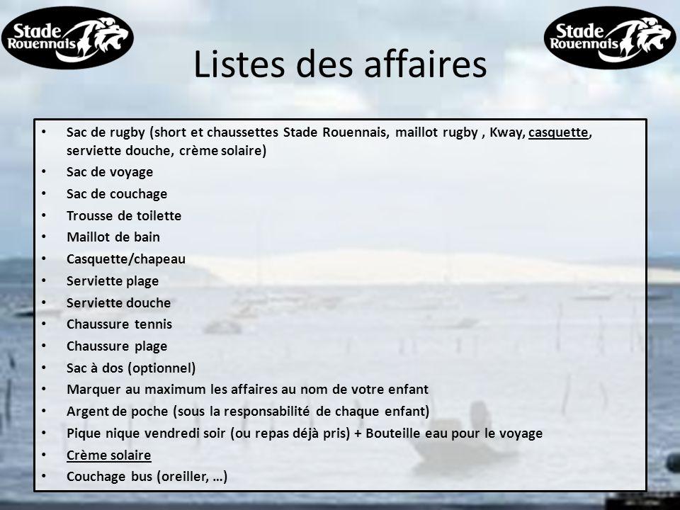 Listes des affaires Sac de rugby (short et chaussettes Stade Rouennais, maillot rugby , Kway, casquette, serviette douche, crème solaire)