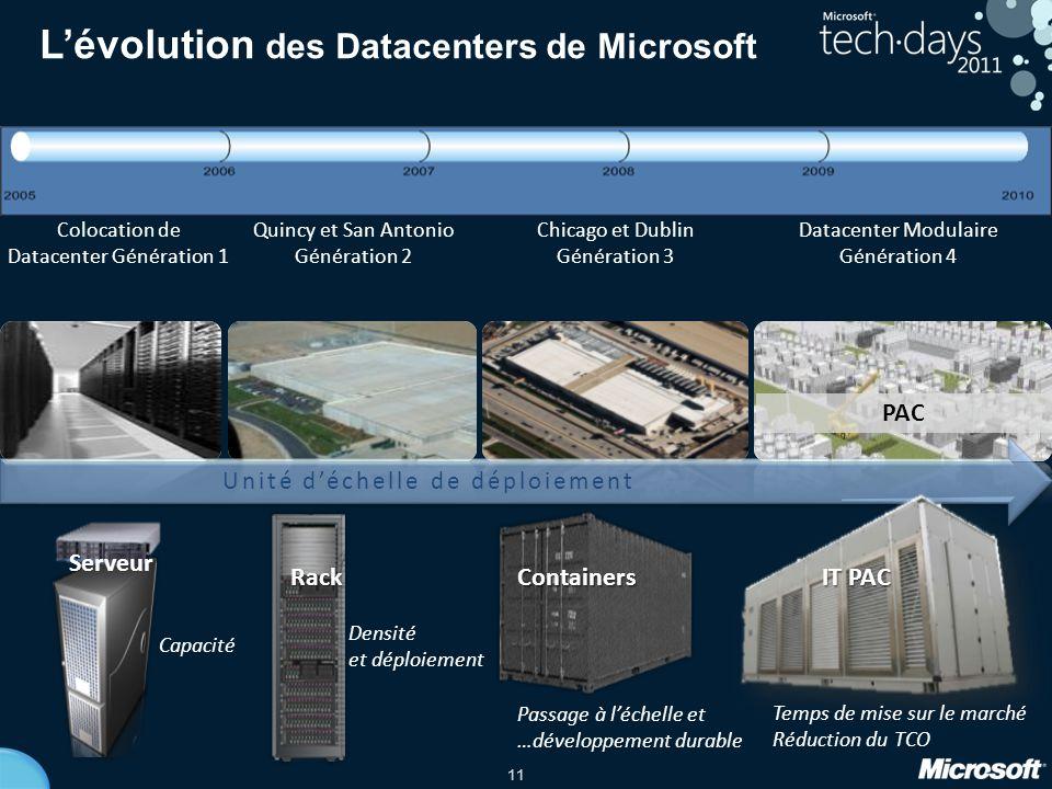 L'évolution des Datacenters de Microsoft
