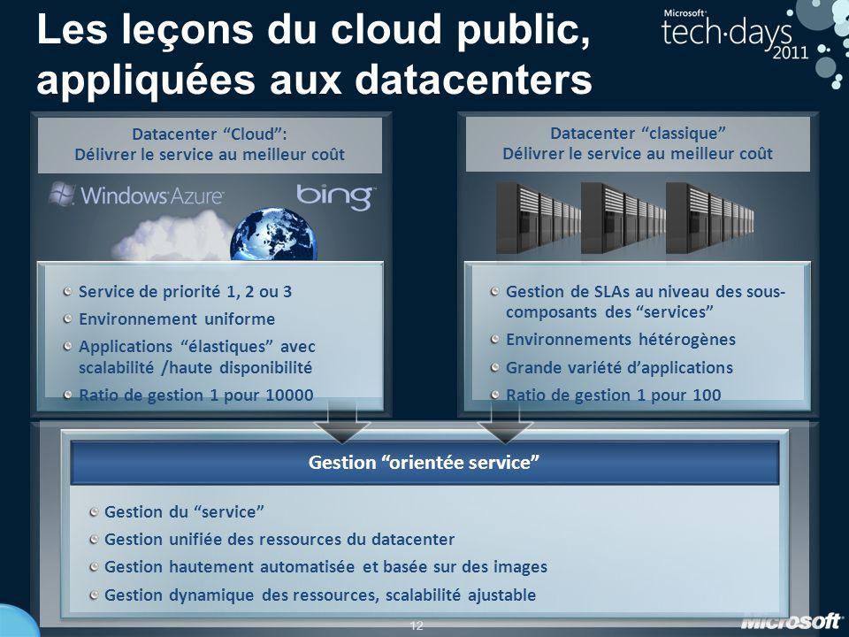 Les leçons du cloud public, appliquées aux datacenters