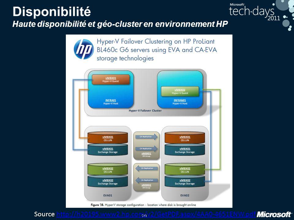 Disponibilité Haute disponibilité et géo-cluster en environnement HP