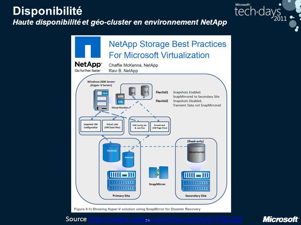 Disponibilité Haute disponibilité et géo-cluster en environnement NetApp