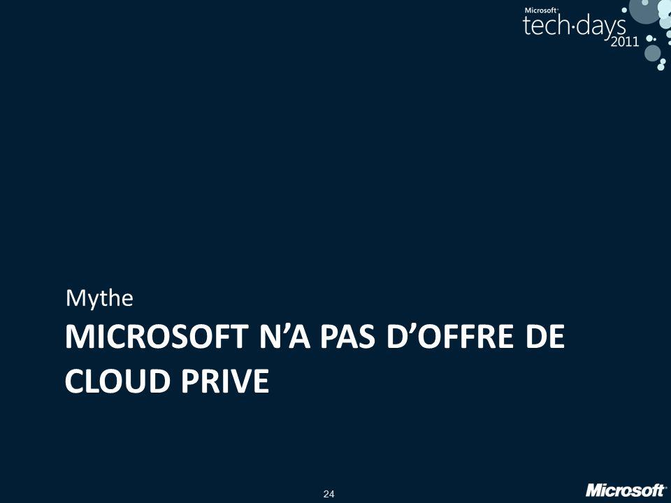 Microsoft n'a pas d'OFFRE de CLOUD PRIVe
