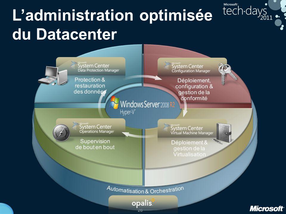L'administration optimisée du Datacenter