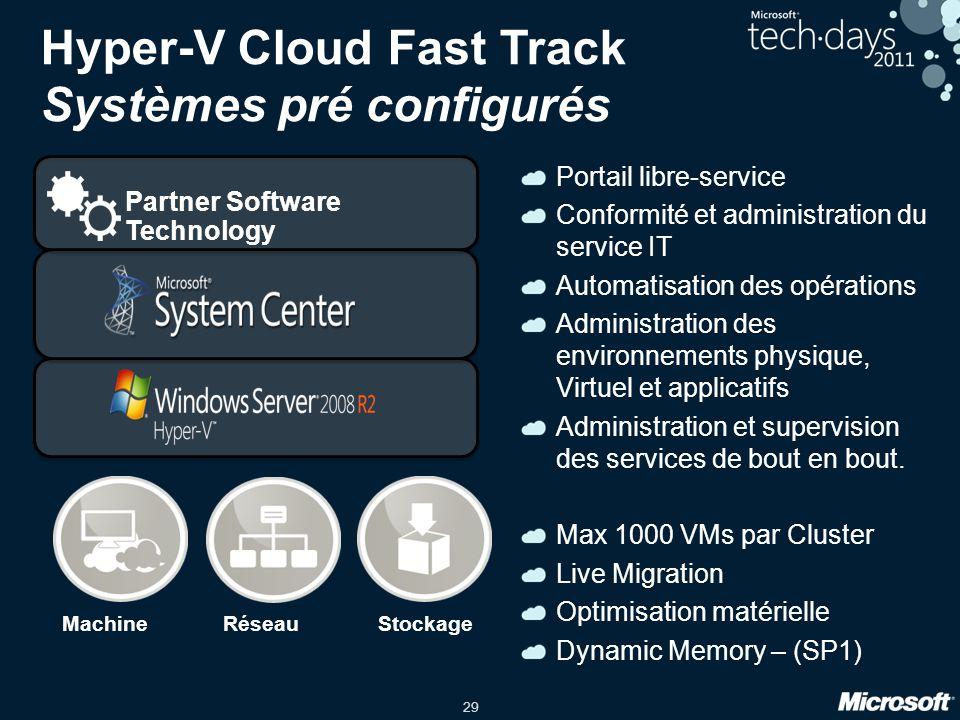 Hyper-V Cloud Fast Track Systèmes pré configurés
