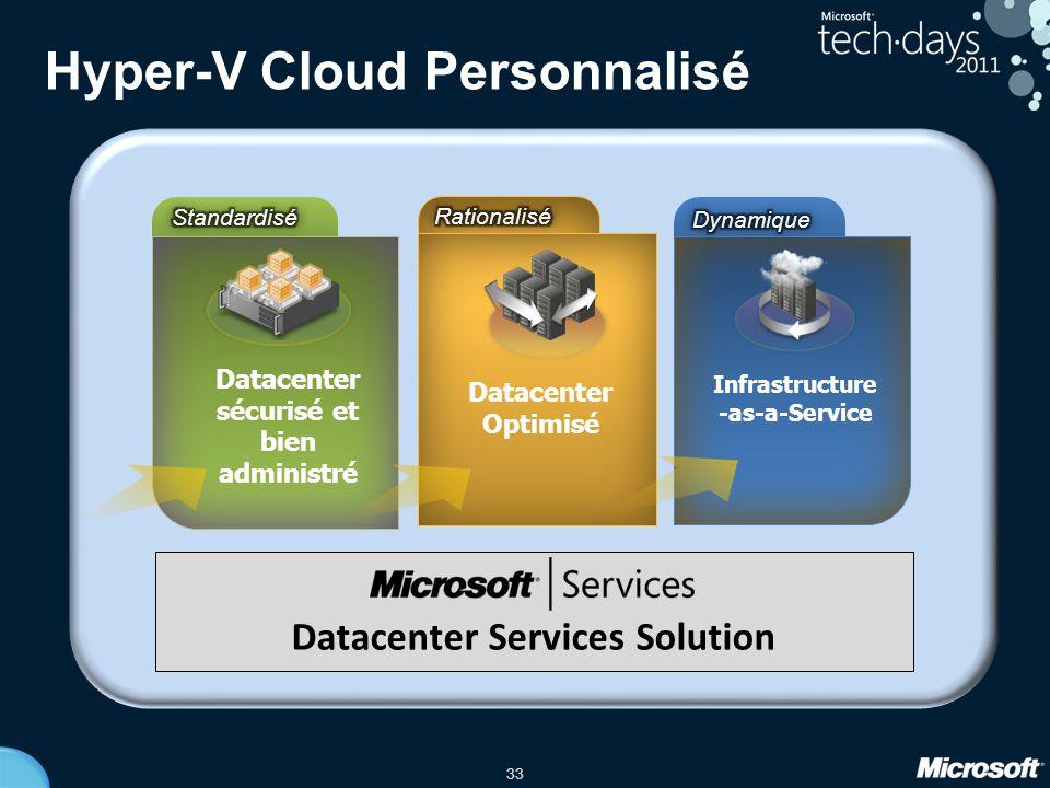 Hyper-V Cloud Personnalisé