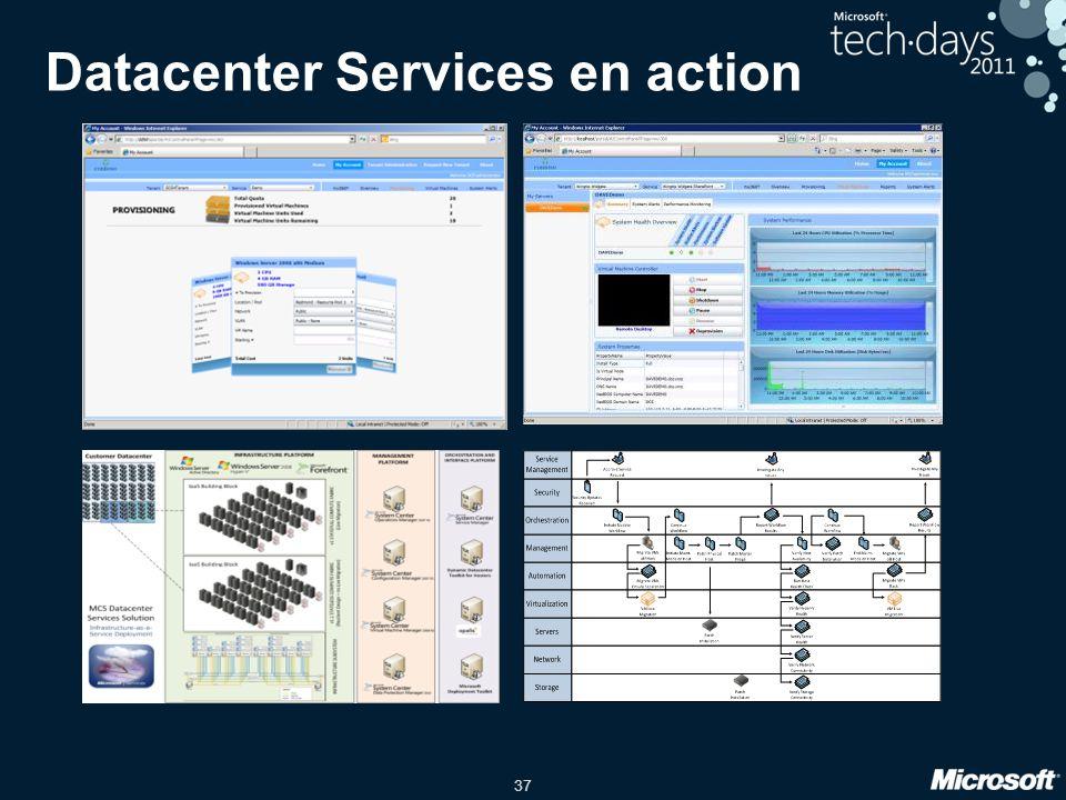 Datacenter Services en action