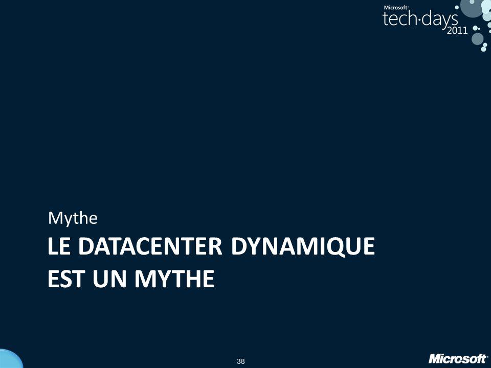 Le Datacenter Dynamique est un mythe