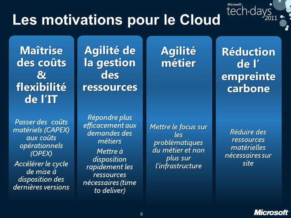 Les motivations pour le Cloud