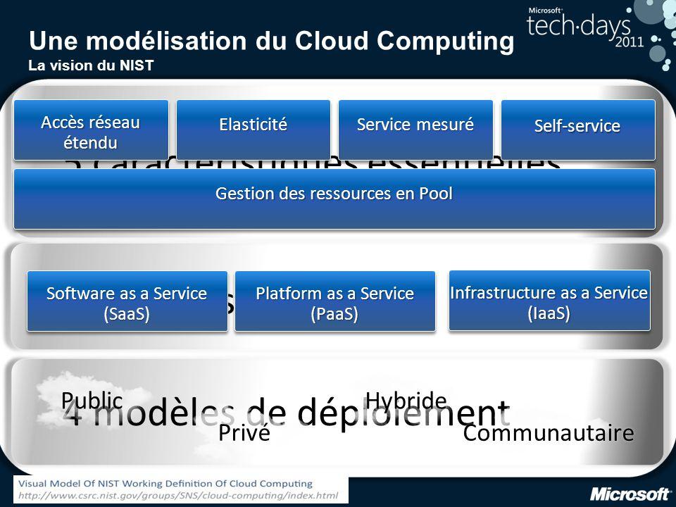 Une modélisation du Cloud Computing La vision du NIST