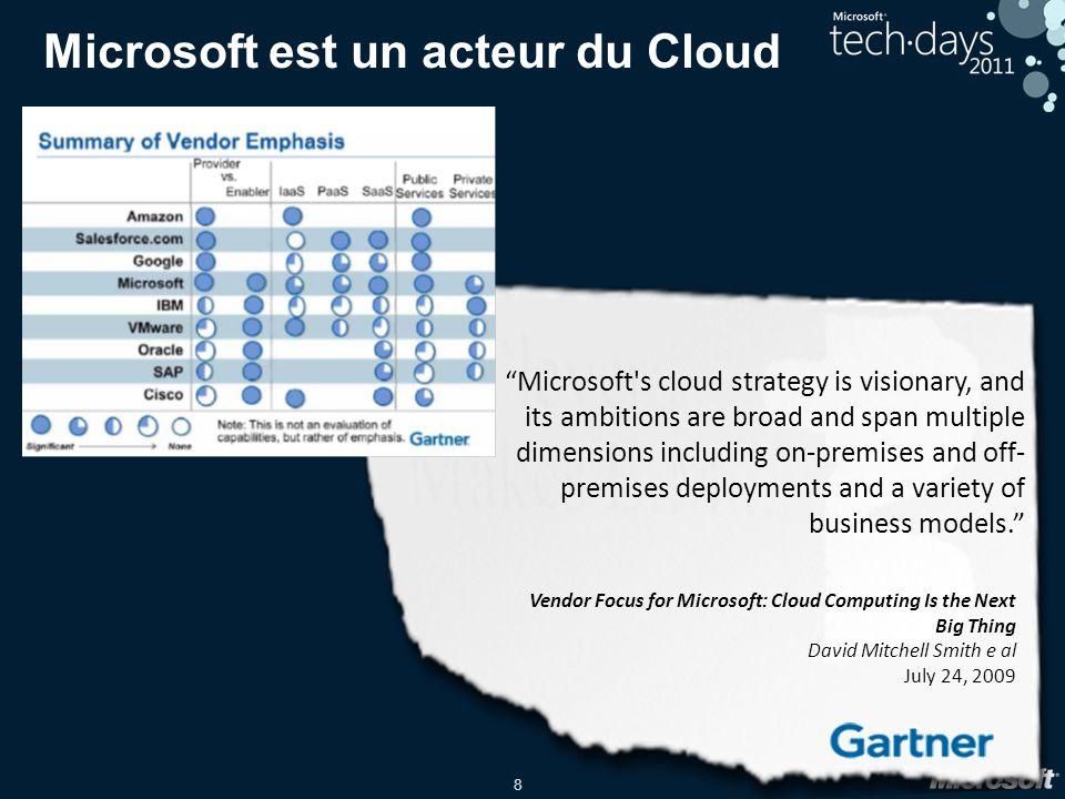 Microsoft est un acteur du Cloud