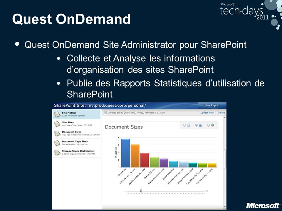 Quest OnDemand Quest OnDemand Site Administrator pour SharePoint