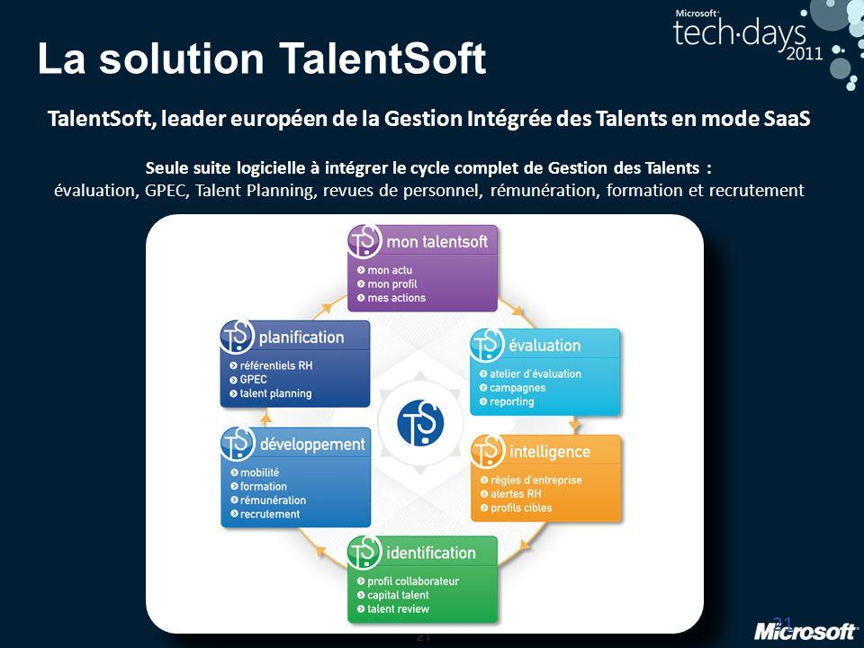 La solution TalentSoft