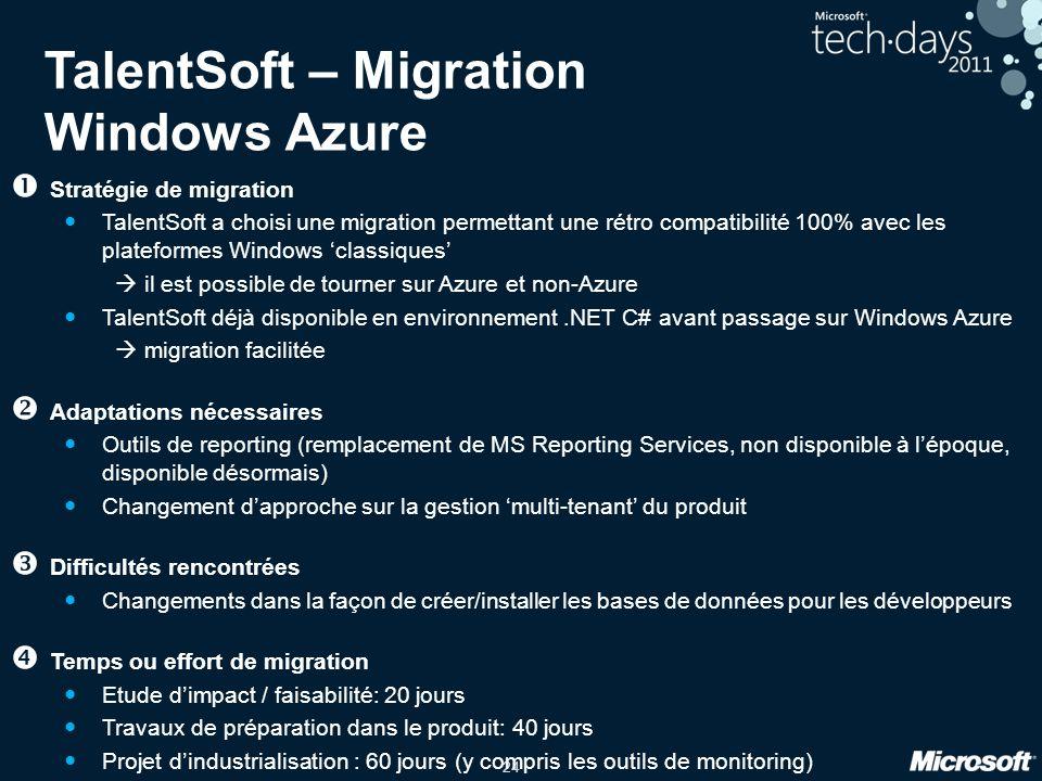 TalentSoft – Migration Windows Azure
