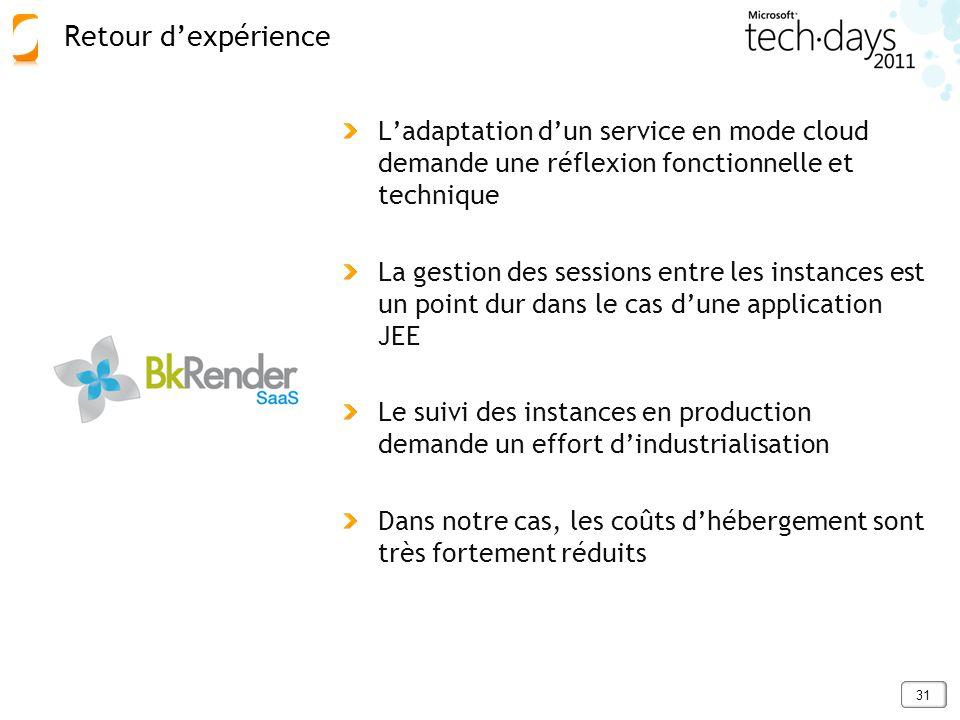 Retour d'expérience L'adaptation d'un service en mode cloud demande une réflexion fonctionnelle et technique.