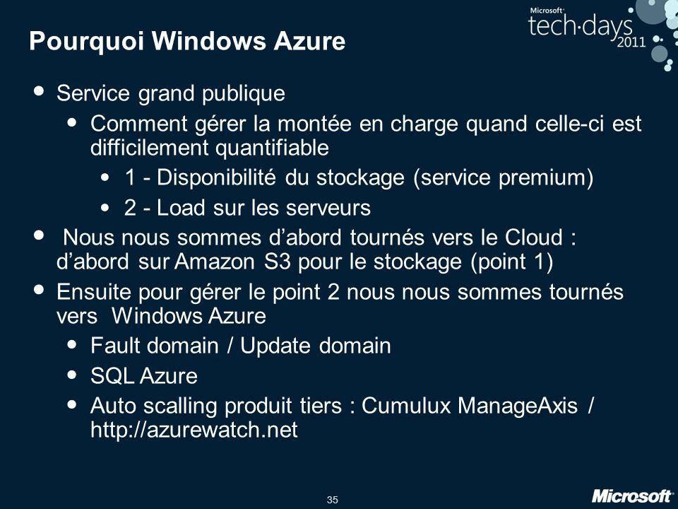 Pourquoi Windows Azure