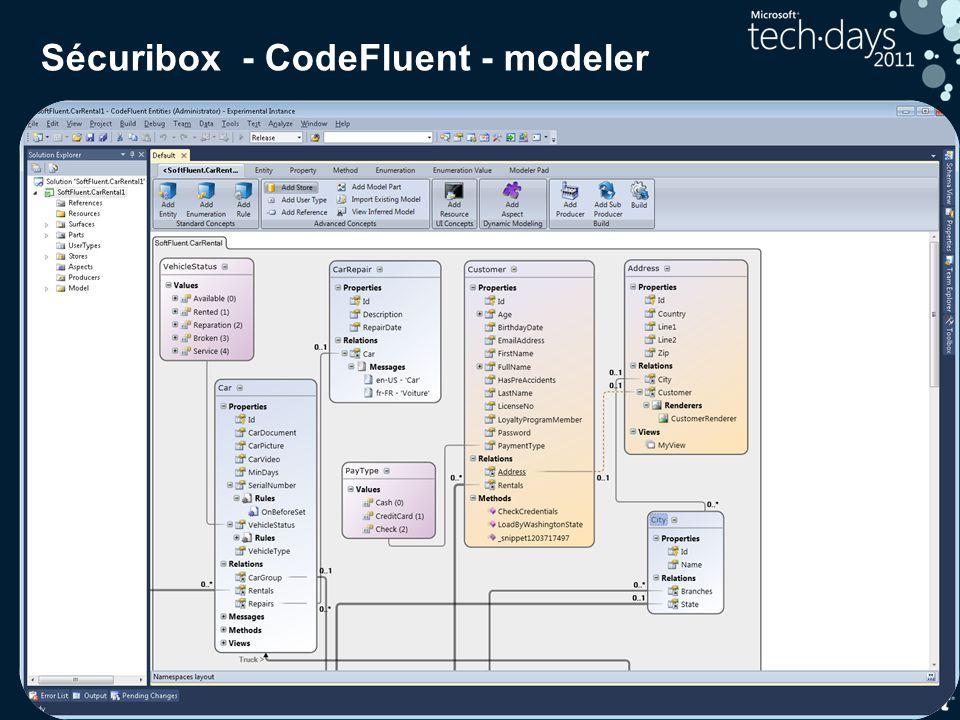 Sécuribox - CodeFluent - modeler