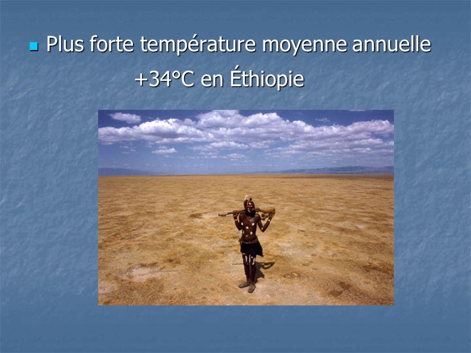 Plus forte température moyenne annuelle