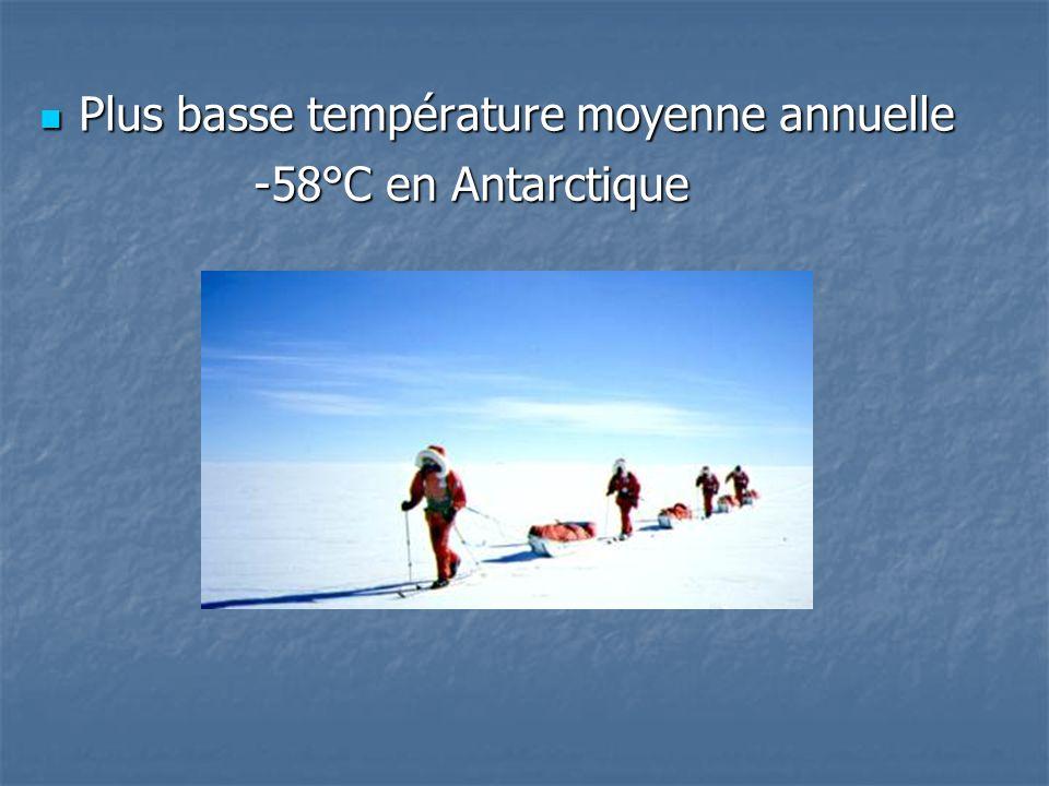 Plus basse température moyenne annuelle