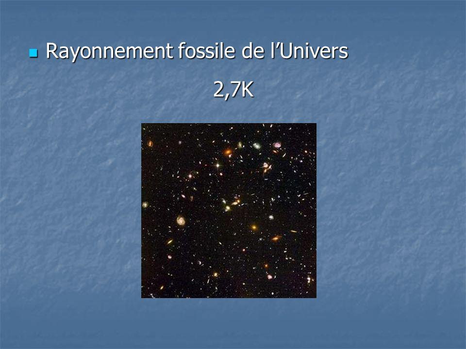 Rayonnement fossile de l'Univers