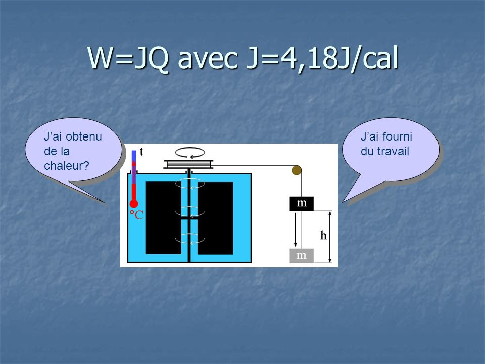 W=JQ avec J=4,18J/cal J'ai obtenu de la chaleur
