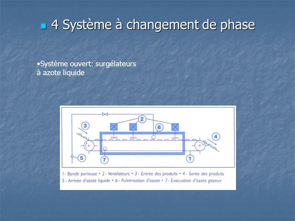 4 Système à changement de phase