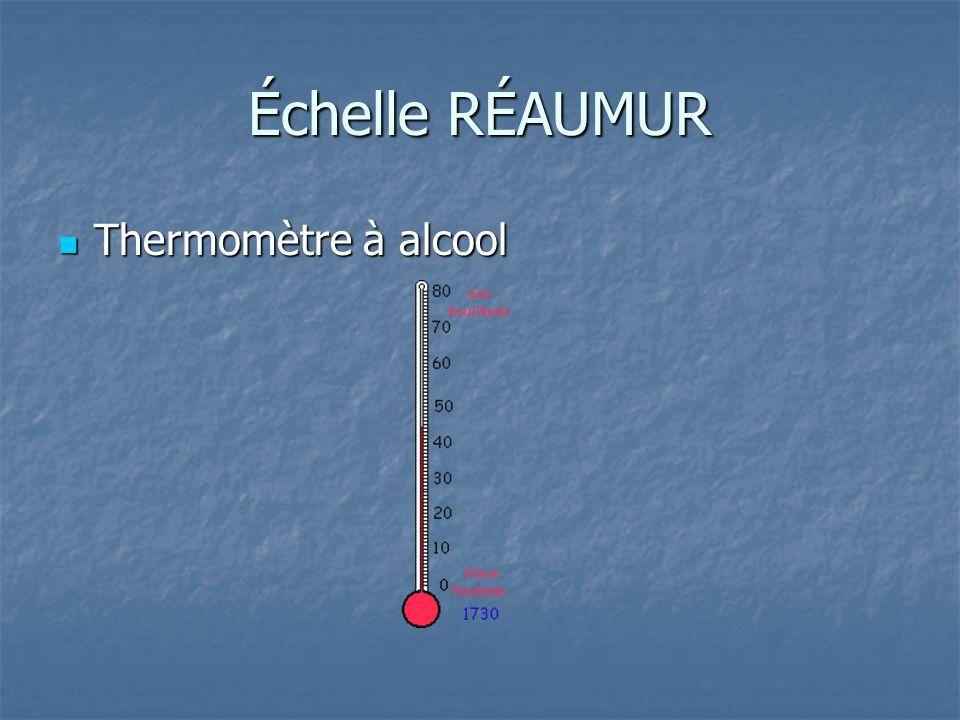 Échelle RÉAUMUR Thermomètre à alcool