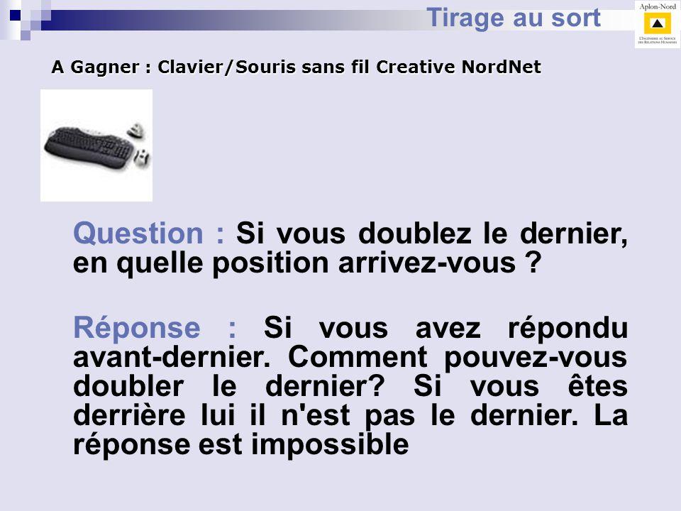 Tirage au sort A Gagner : Clavier/Souris sans fil Creative NordNet. Question : Si vous doublez le dernier, en quelle position arrivez-vous