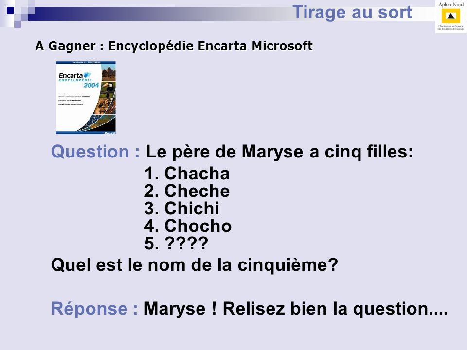 Question : Le père de Maryse a cinq filles:
